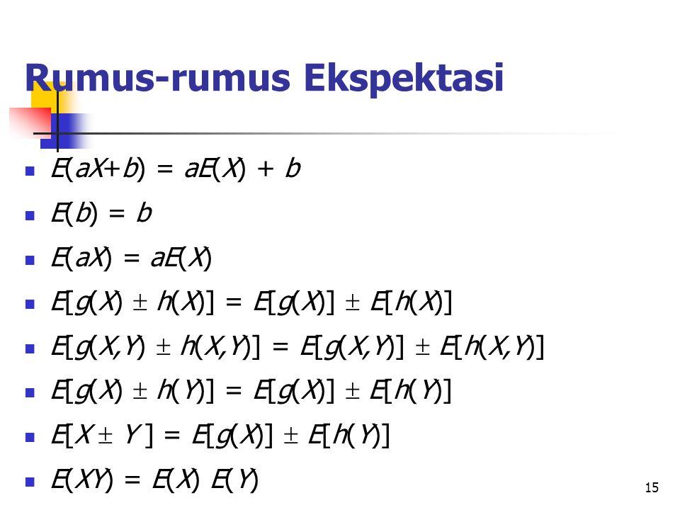 15 Rumus-rumus Ekspektasi  E(aX+b) = aE(X) + b  E(b) = b  E(aX) = aE(X)  E[g(X)  h(X)] = E[g(X)]  E[h(X)]  E[g(X,Y)  h(X,Y)] = E[g(X,Y)]  E[h(X,Y)]  E[g(X)  h(Y)] = E[g(X)]  E[h(Y)]  E[X  Y ] = E[g(X)]  E[h(Y)]  E(XY) = E(X) E(Y)