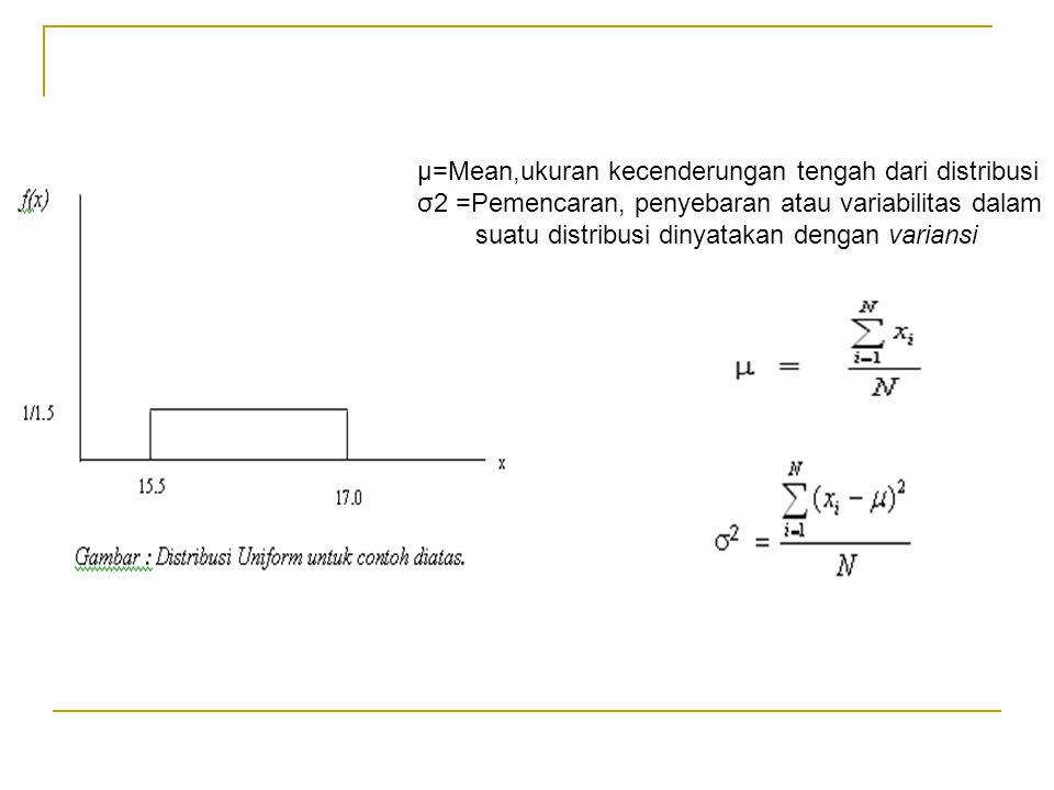µ=Mean,ukuran kecenderungan tengah dari distribusi σ2 =Pemencaran, penyebaran atau variabilitas dalam suatu distribusi dinyatakan dengan variansi
