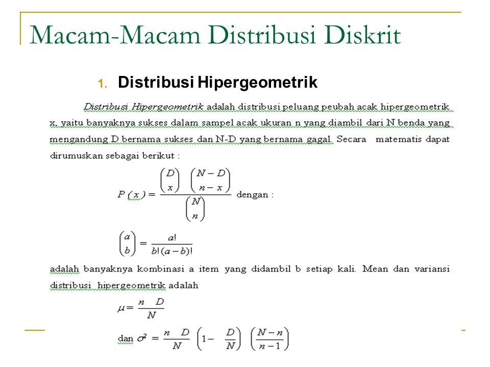 Macam-Macam Distribusi Diskrit 1. Distribusi Hipergeometrik