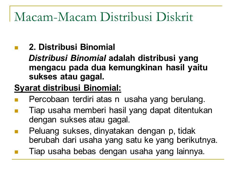 Macam-Macam Distribusi Diskrit  2. Distribusi Binomial Distribusi Binomial adalah distribusi yang mengacu pada dua kemungkinan hasil yaitu sukses ata