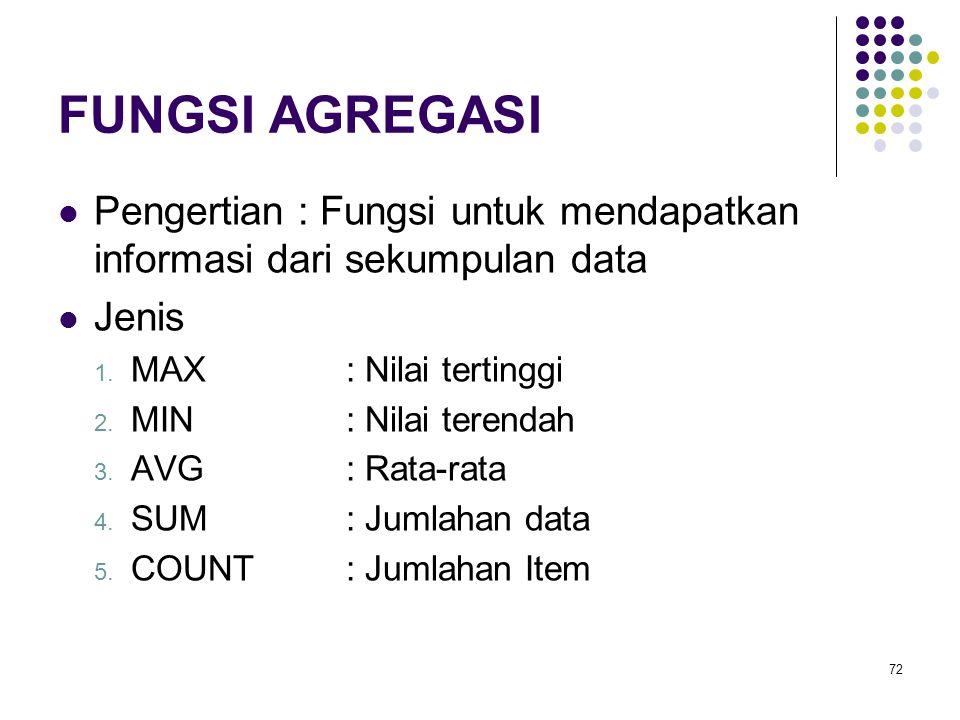 72 FUNGSI AGREGASI  Pengertian : Fungsi untuk mendapatkan informasi dari sekumpulan data  Jenis 1. MAX: Nilai tertinggi 2. MIN: Nilai terendah 3. AV
