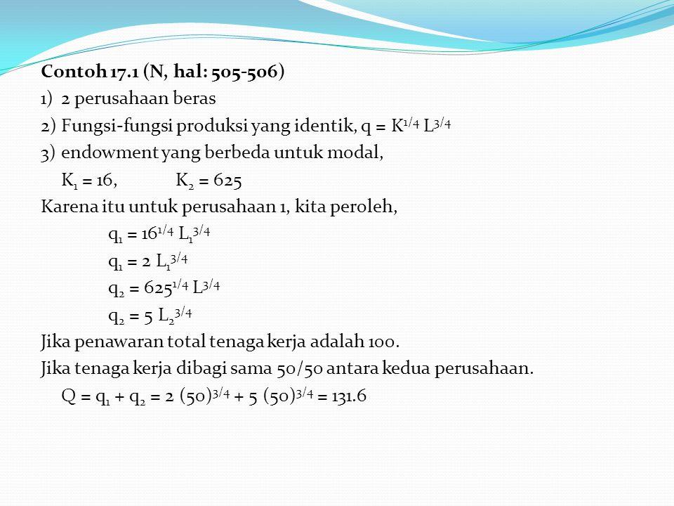 Contoh 17.1 (N, hal: 505-506) 1)2 perusahaan beras 2)Fungsi-fungsi produksi yang identik, q = K 1/4 L 3/4 3)endowment yang berbeda untuk modal, K 1 =