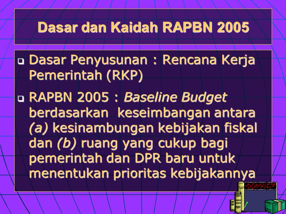 Dasar dan Kaidah RAPBN 2005  Dasar Penyusunan : Rencana Kerja Pemerintah (RKP)  RAPBN 2005 : Baseline Budget berdasarkan keseimbangan antara (a) kesinambungan kebijakan fiskal dan (b) ruang yang cukup bagi pemerintah dan DPR baru untuk menentukan prioritas kebijakannya