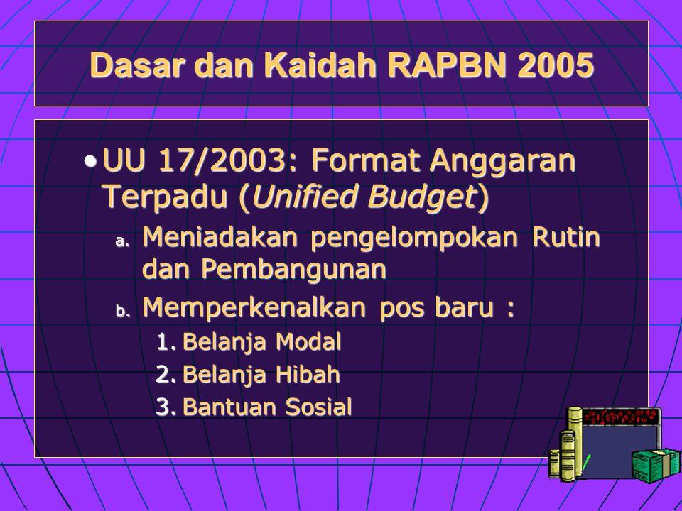 Dasar dan Kaidah RAPBN 2005 •UU 17/2003: Format Anggaran Terpadu (Unified Budget) a.