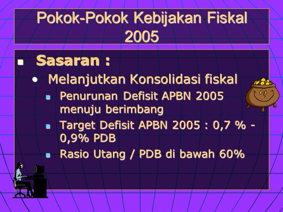 Pokok-Pokok Kebijakan Fiskal 2005  Sasaran : •Melanjutkan Konsolidasi fiskal  Penurunan Defisit APBN 2005 menuju berimbang  Target Defisit APBN 2005 : 0,7 % - 0,9% PDB  Rasio Utang / PDB di bawah 60%