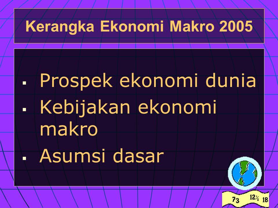   Prospek ekonomi dunia   Kebijakan ekonomi makro   Asumsi dasar Kerangka Ekonomi Makro 2005