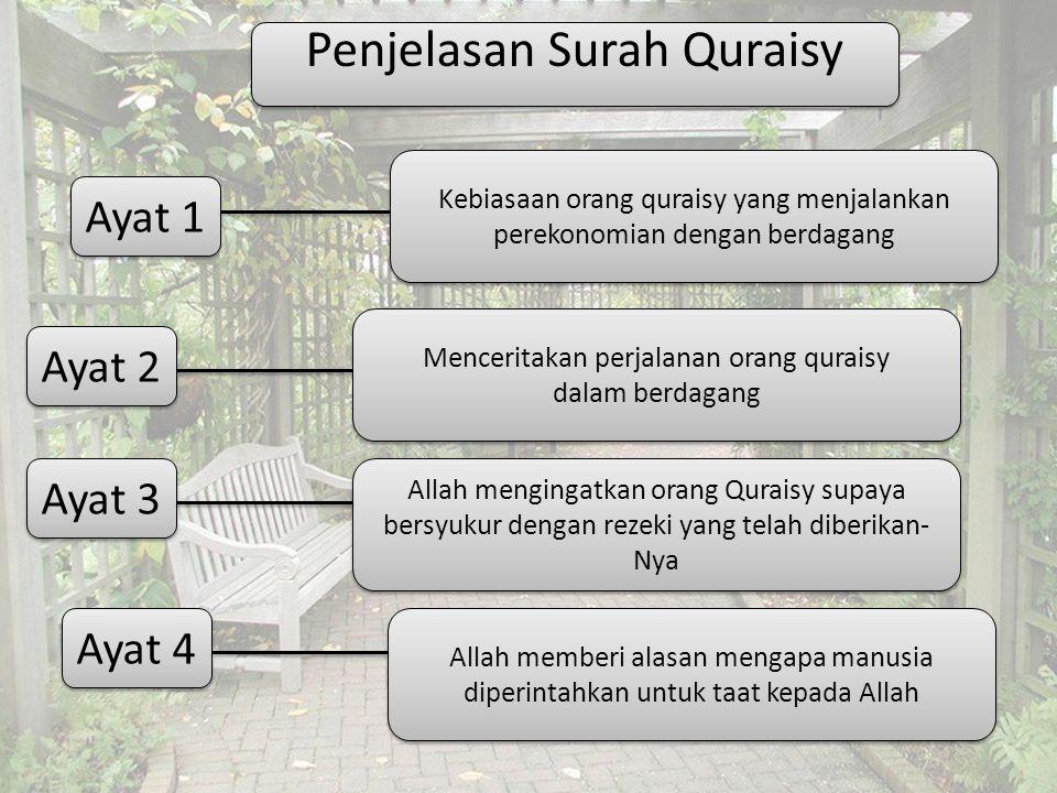 Ayat 1 Ayat 3 Ayat 4 Menceritakan perjalanan orang quraisy dalam berdagang Menceritakan perjalanan orang quraisy dalam berdagang Allah mengingatkan or