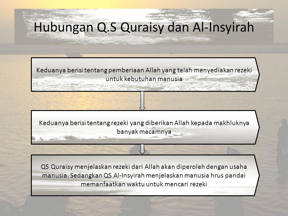 Hubungan Q.S Quraisy dan Al-Insyirah Keduanya berisi tentang pemberiaan Allah yang telah menyediakan rezeki untuk kebutuhan manusia Keduanya berisi tentang rezeki yang diberikan Allah kepada makhluknya banyak macamnya QS Quraisy menjelaskan rezeki dari Allah akan diperoleh dengan usaha manusia.