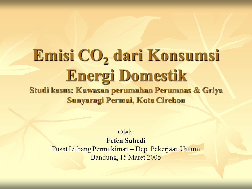 Emisi CO 2 dari Konsumsi Energi Domestik Studi kasus: Kawasan perumahan Perumnas & Griya Sunyaragi Permai, Kota Cirebon Oleh: Fefen Suhedi Pusat Litbang Permukiman – Dep.
