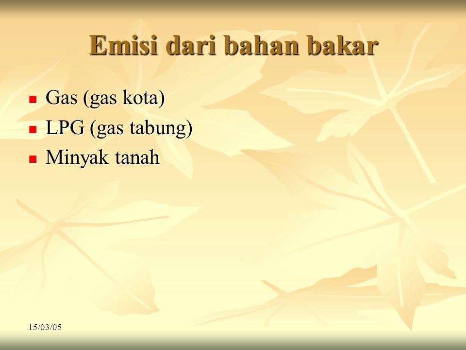 15/03/05 Emisi dari bahan bakar  Gas (gas kota)  LPG (gas tabung)  Minyak tanah