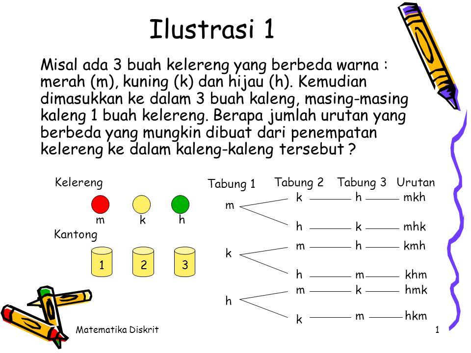 Matematika Diskrit1 Ilustrasi 1 Misal ada 3 buah kelereng yang berbeda warna : merah (m), kuning (k) dan hijau (h). Kemudian dimasukkan ke dalam 3 bua