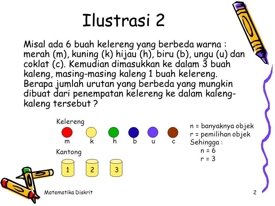 Matematika Diskrit3 Definisi •Permutasi adalah :  jumlah urutan berbeda dari pengaturan objek-objek •Permutasi merupakan bentuk aplikasi dari kaidah perkalian •Sehingga permutasi dari n objek (pada ilustrasi a): •Jumlah susunan berbeda dari pemilihan r objek yang diambil dari n objek disebut dengan permutasi-r (pada ilustrasi b ), n  r :