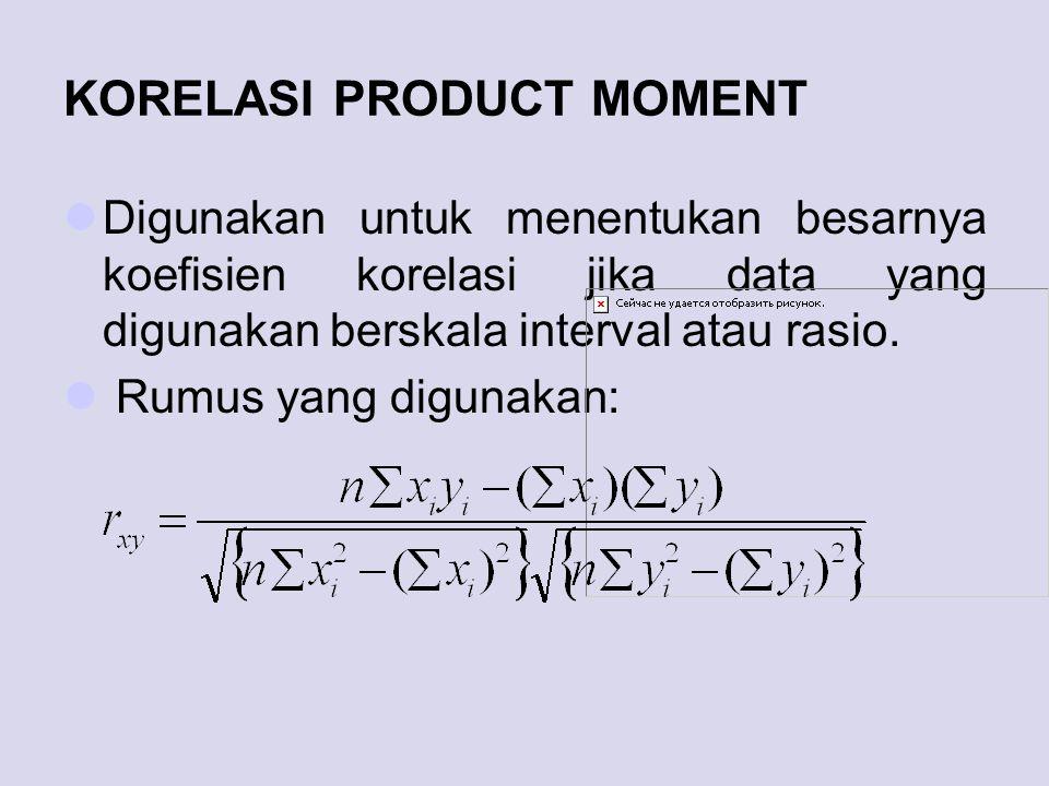 KORELASI PRODUCT MOMENT  Digunakan untuk menentukan besarnya koefisien korelasi jika data yang digunakan berskala interval atau rasio.
