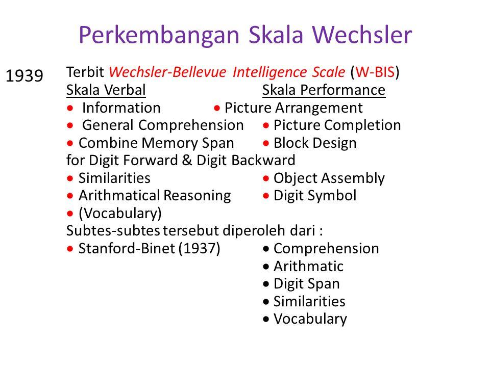 Perkembangan Skala Wechsler 1939 Terbit Wechsler-Bellevue Intelligence Scale (W-BIS) Skala VerbalSkala Performance  Information  Picture Arrangement