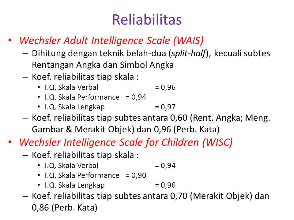 Reliabilitas • Wechsler Adult Intelligence Scale (WAIS) – Dihitung dengan teknik belah-dua (split-half), kecuali subtes Rentangan Angka dan Simbol Ang