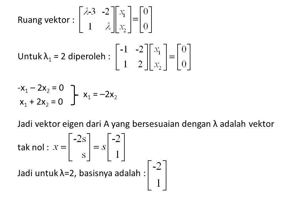 Ruang vektor : Untuk λ 1 = 2 diperoleh : -x 1 – 2x 2 = 0 x 1 + 2x 2 = 0 Jadi vektor eigen dari A yang bersesuaian dengan λ adalah vektor tak nol : Jad