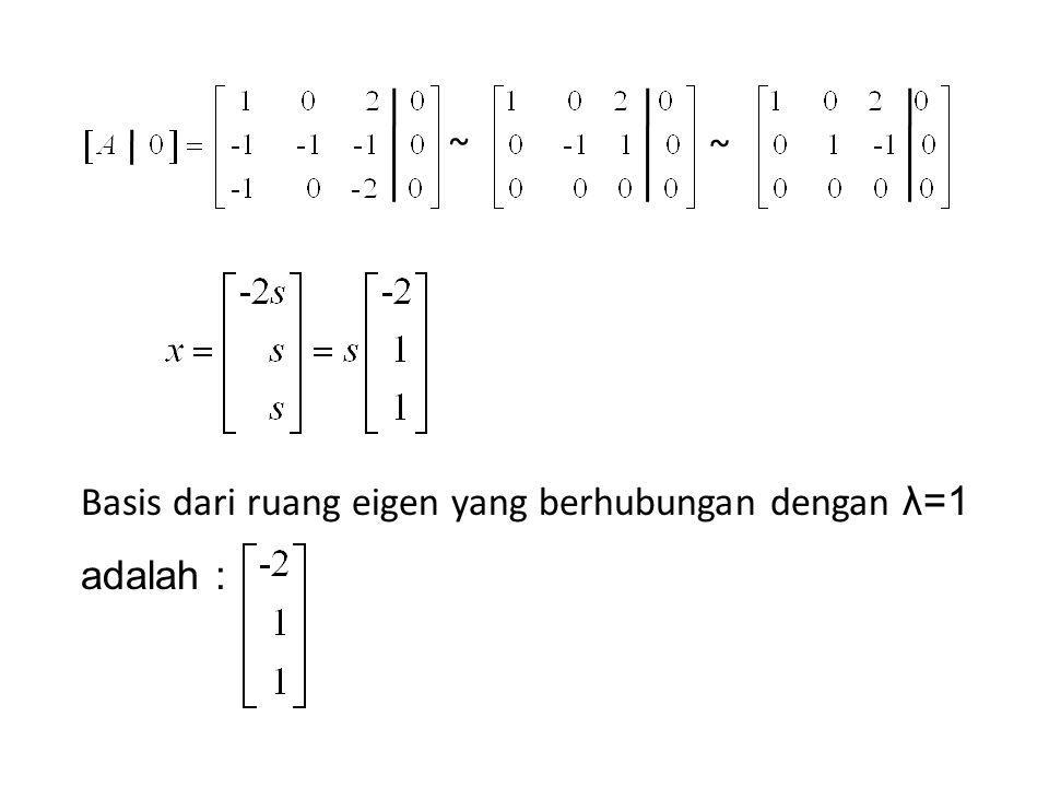 • Pada contoh ini, untuk λ=1 memiliki dua basis ruang eigen yang berasal dari nilai eigen -1 dan 1.