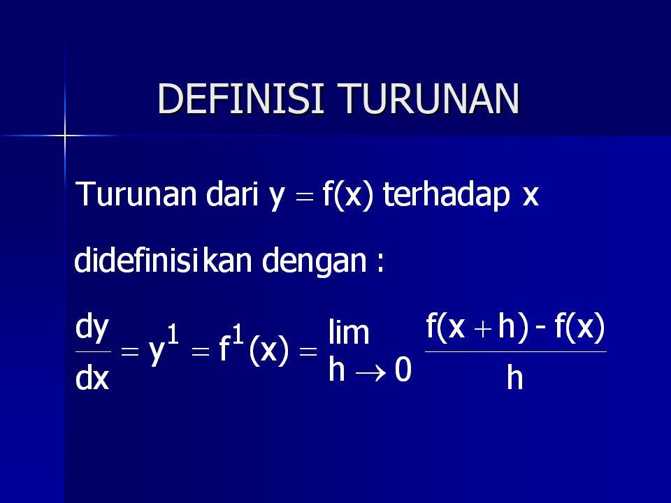 Soal ke- 7 Turunan pertama dari f(x) = (5x 2 – 1) 2 adalah … A.