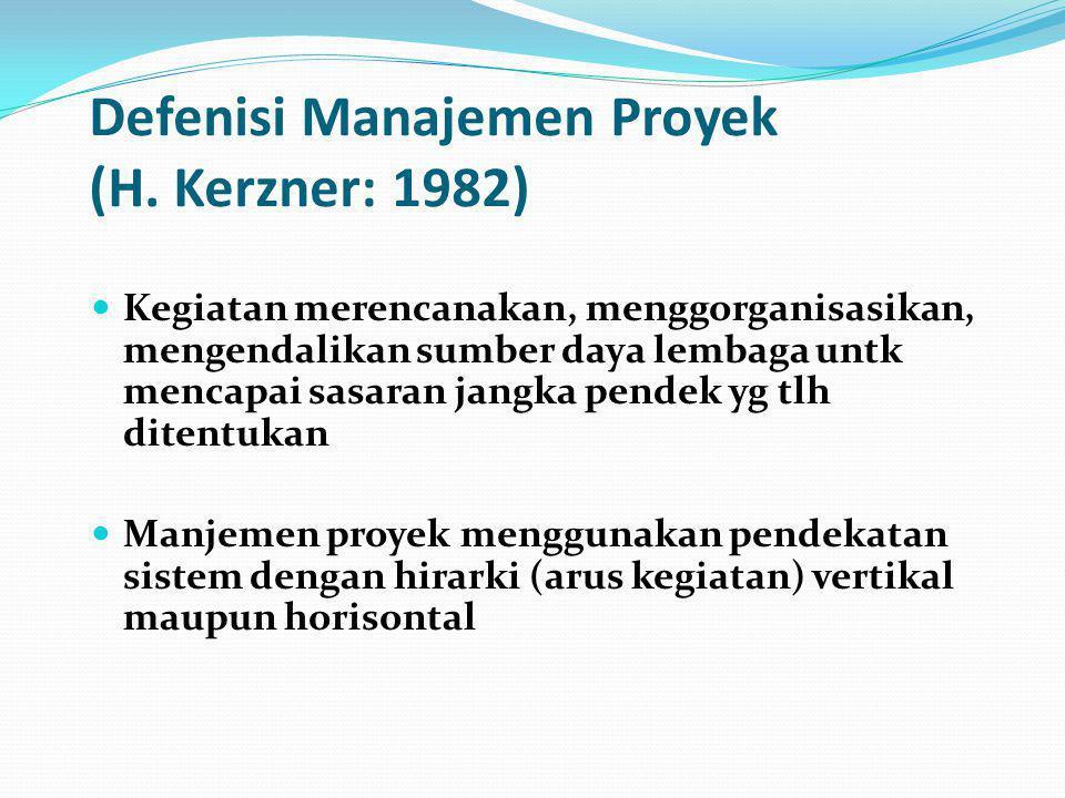 Defenisi Manajemen Proyek (H.