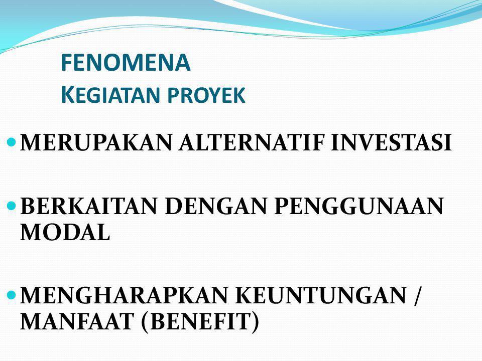 FENOMENA K EGIATAN PROYEK  MERUPAKAN ALTERNATIF INVESTASI  BERKAITAN DENGAN PENGGUNAAN MODAL  MENGHARAPKAN KEUNTUNGAN / MANFAAT (BENEFIT)