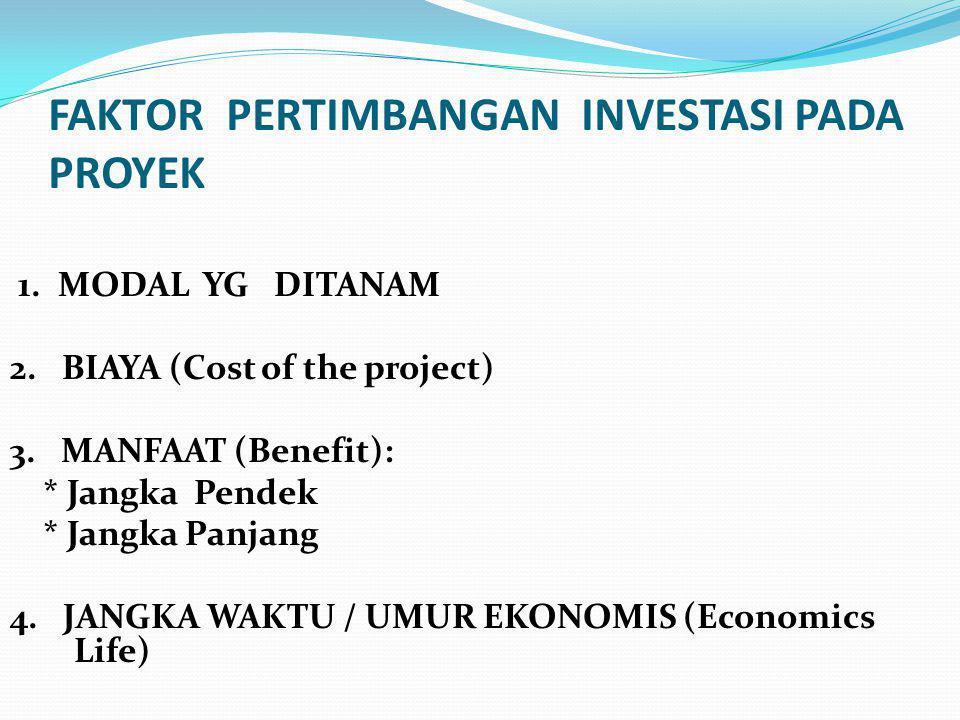 FAKTOR PERTIMBANGAN INVESTASI PADA PROYEK 1. MODAL YG DITANAM 2.