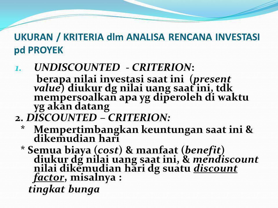 UKURAN / KRITERIA dlm ANALISA RENCANA INVESTASI pd PROYEK 1.