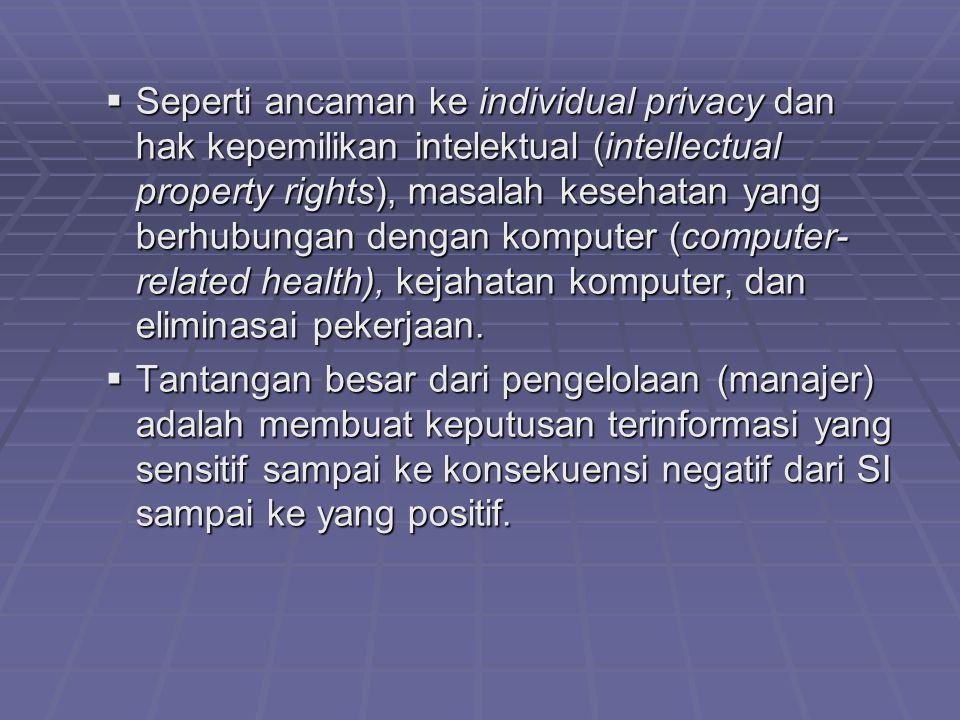  Seperti ancaman ke individual privacy dan hak kepemilikan intelektual (intellectual property rights), masalah kesehatan yang berhubungan dengan komp