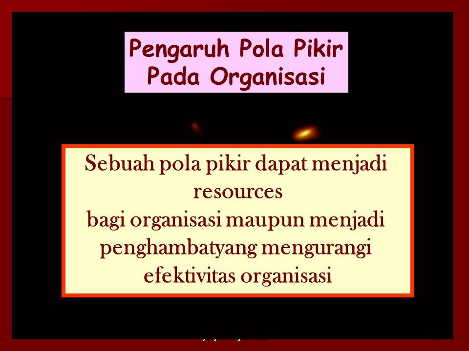 jat jat wirijadinata64 TRANSFORMASI POLA PIKIR Pada intinya, setiap organisasi adalah produk dari bagaimana anggotanya berpikir Dan berinteraksi satu