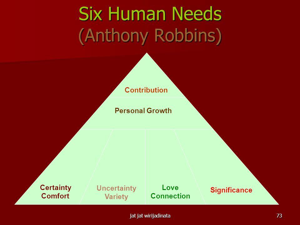 jat jat wirijadinata72 Hierarchy Of Needs (Abraham Maslow) Self-Actualization Esteem Needs Belonging Needs Safety Needs Physiological Needs