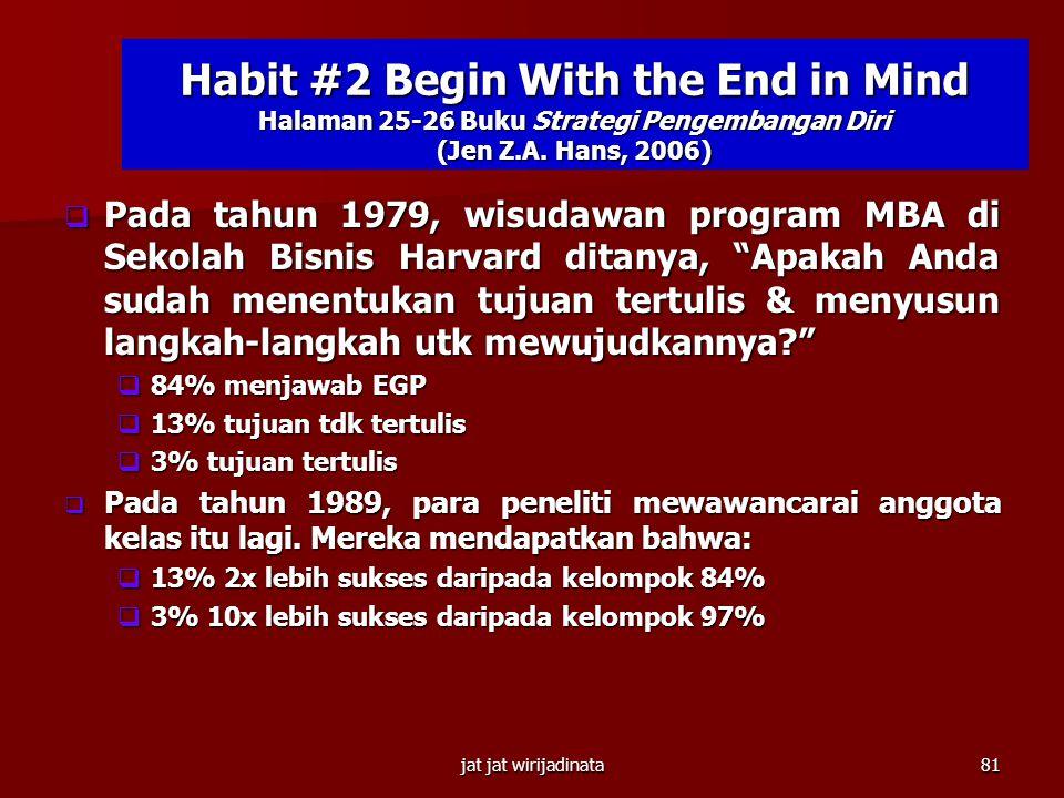 jat jat wirijadinata80 Gap Between Stimulus & Response Victor Frankl Stimulus Response Freedom to choose Krn Allah SWT melengkapi kita dg: 1.Kesadaran
