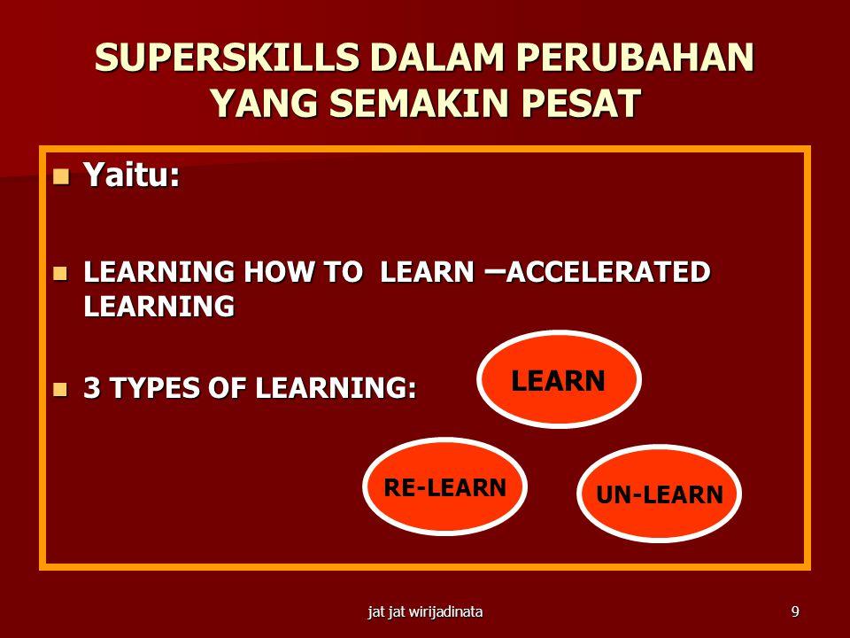 jat jat wirijadinata9 SUPERSKILLS DALAM PERUBAHAN YANG SEMAKIN PESAT  Yaitu:  LEARNING HOW TO LEARN – ACCELERATED LEARNING  3 TYPES OF LEARNING: LEARN UN-LEARN RE-LEARN
