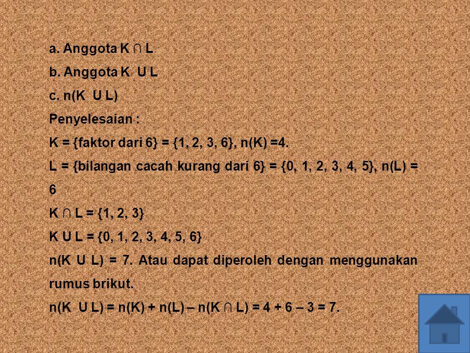 a. Anggota K ∩ L b. Anggota K U L c. n(K U L) Penyelesaian : K = {faktor dari 6} = {1, 2, 3, 6}, n(K) =4. L = {bilangan cacah kurang dari 6} = {0, 1,