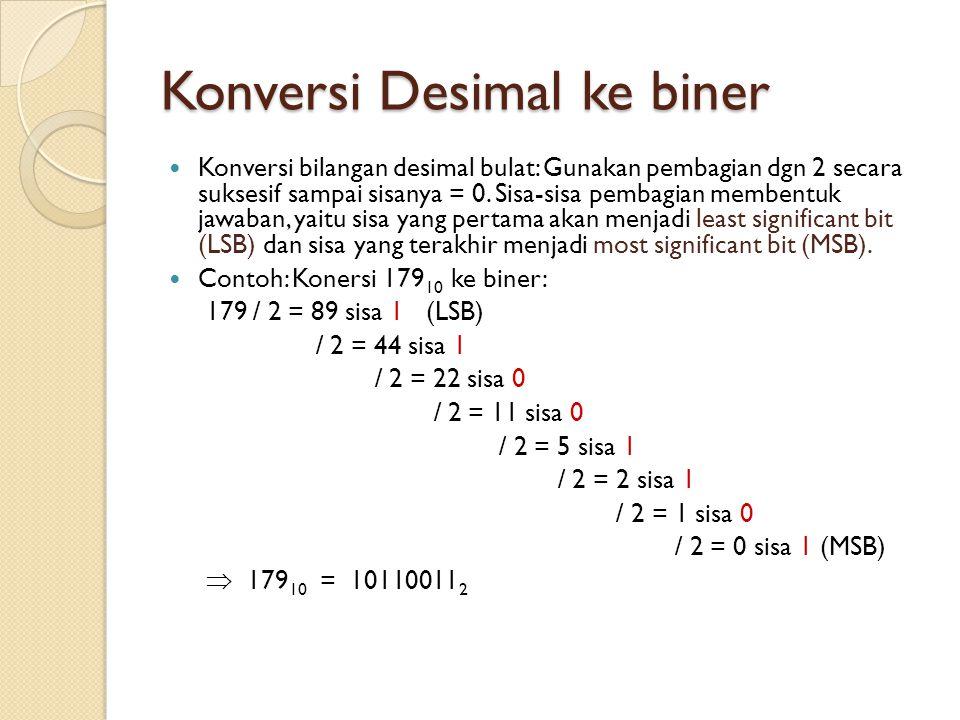 Konversi Desimal ke biner  Konversi bilangan desimal bulat: Gunakan pembagian dgn 2 secara suksesif sampai sisanya = 0. Sisa-sisa pembagian membentuk