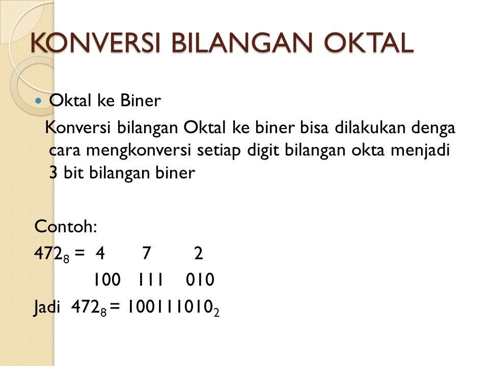  Oktal ke Biner Konversi bilangan Oktal ke biner bisa dilakukan denga cara mengkonversi setiap digit bilangan okta menjadi 3 bit bilangan biner Conto