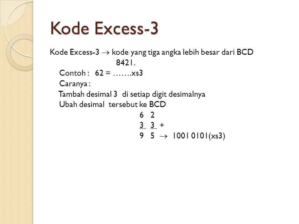 Kode Excess-3 Kode Excess-3  kode yang tiga angka lebih besar dari BCD 8421. Contoh : 62 = …….xs3 Caranya : Tambah desimal 3 di setiap digit desimaln
