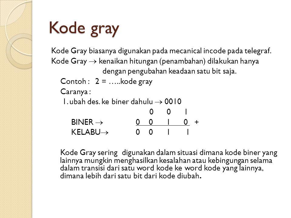Kode gray Kode Gray biasanya digunakan pada mecanical incode pada telegraf. Kode Gray  kenaikan hitungan (penambahan) dilakukan hanya dengan pengubah