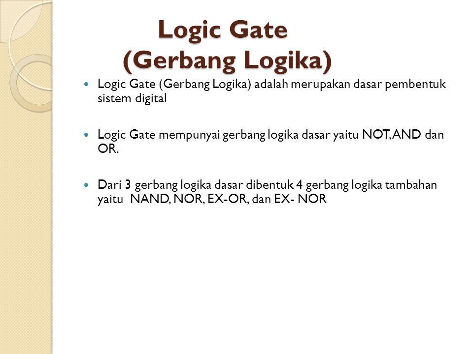 Logic Gate (Gerbang Logika) Logic Gate (Gerbang Logika)  Logic Gate (Gerbang Logika) adalah merupakan dasar pembentuk sistem digital  Logic Gate mem