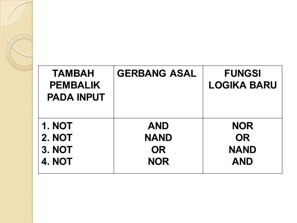 TAMBAH PEMBALIK PADA INPUT GERBANG ASALFUNGSI LOGIKA BARU 1. NOT 2. NOT 3. NOT 4. NOT AND NAND OR NOR OR NAND AND