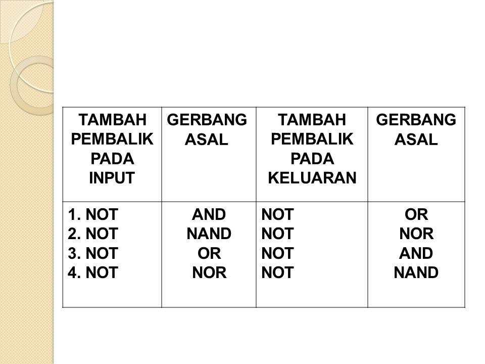 TAMBAH PEMBALIK PADA INPUT GERBANG ASAL TAMBAH PEMBALIK PADA KELUARAN GERBANG ASAL 1. NOT 2. NOT 3. NOT 4. NOT AND NAND OR NOR NOT OR NOR AND NAND