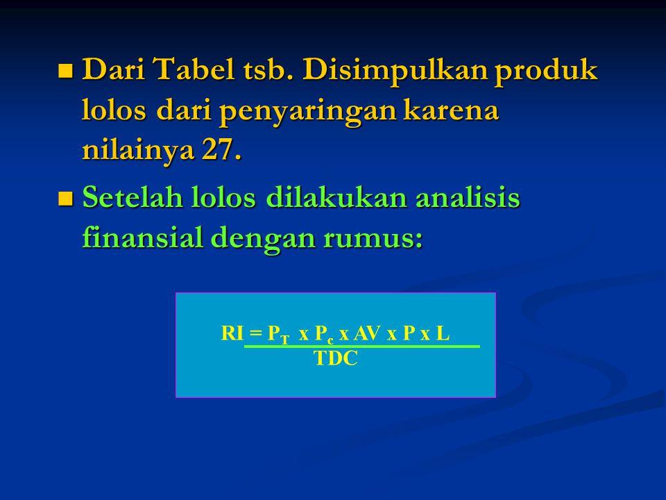 Dengan keterangan sebagai berikut : RI: Return on Invesment PT: Probabilitas Keberhasilan Teknikal (O ≤ PT ≤ 1) PT ≤ 1) Pc: Probabilitas Keberhasilan Komersial dalam pasar (O ≤ Pc ≤ 1) dalam pasar (O ≤ Pc ≤ 1) AV: Volume Tahunan (penjualan produk total dalam unit) total dalam unit) P : Kontribusi laba per unit produk yang dijual dalam rupiah (harga minus dijual dalam rupiah (harga minus biaya) biaya) L : Waktu kehidupan produk dalam tahun TDC: Biaya pengembangan produk total dalm rupiah rupiah