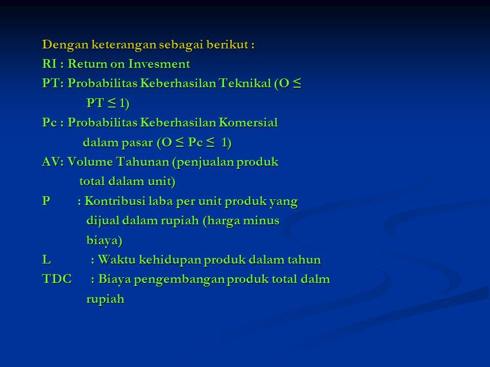 Dengan keterangan sebagai berikut : RI: Return on Invesment PT: Probabilitas Keberhasilan Teknikal (O ≤ PT ≤ 1) PT ≤ 1) Pc: Probabilitas Keberhasilan