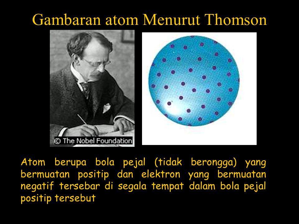 Gambaran atom Menurut Thomson Atom berupa bola pejal (tidak berongga) yang bermuatan positip dan elektron yang bermuatan negatif tersebar di segala tempat dalam bola pejal positip tersebut