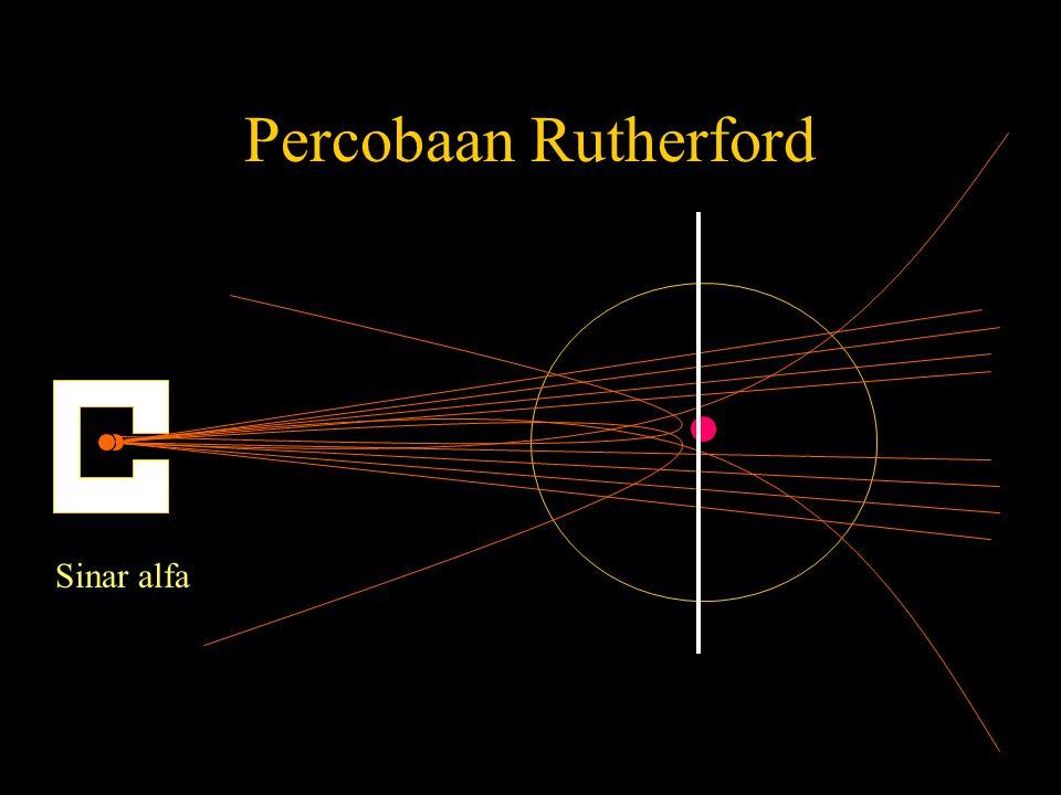 Percobaan Rutherford Sinar alfa