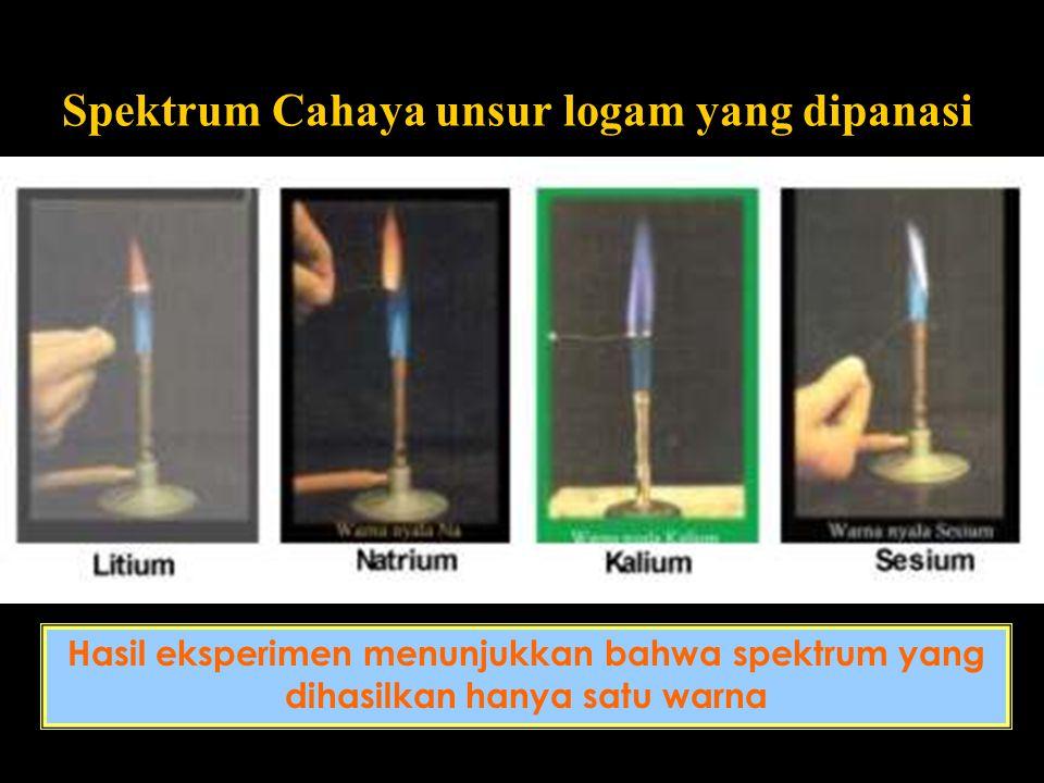 Spektrum Cahaya unsur logam yang dipanasi Hasil eksperimen menunjukkan bahwa spektrum yang dihasilkan hanya satu warna