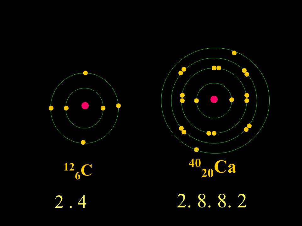 12 6 C 40 20 Ca 2. 4 2. 8. 8. 2
