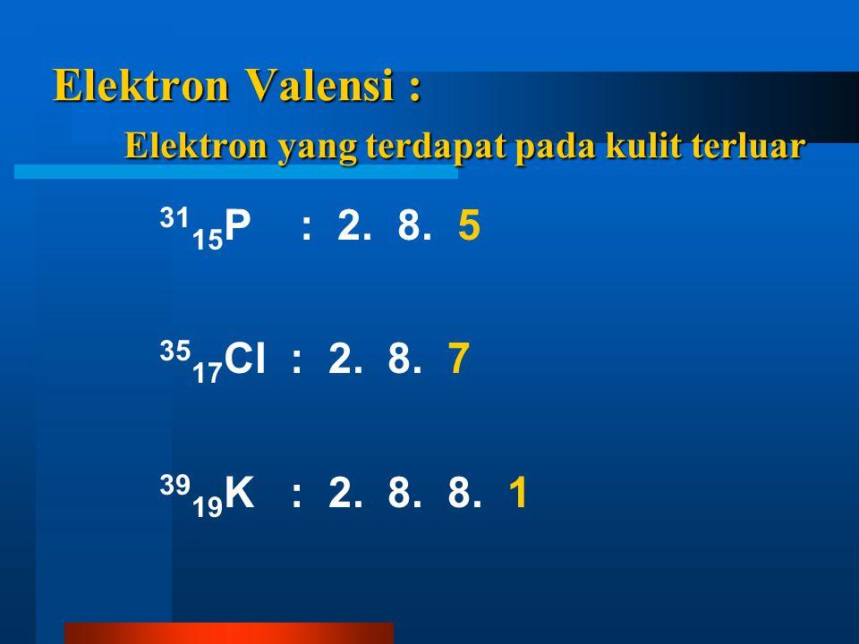 Elektron Valensi : Elektron yang terdapat pada kulit terluar 31 15 P : 2. 8. 5 35 17 Cl : 2. 8. 7 39 19 K : 2. 8. 8. 1