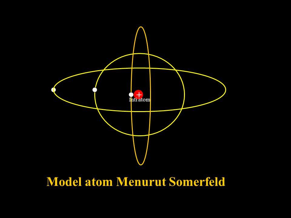 + Inti atom Model atom Menurut Somerfeld