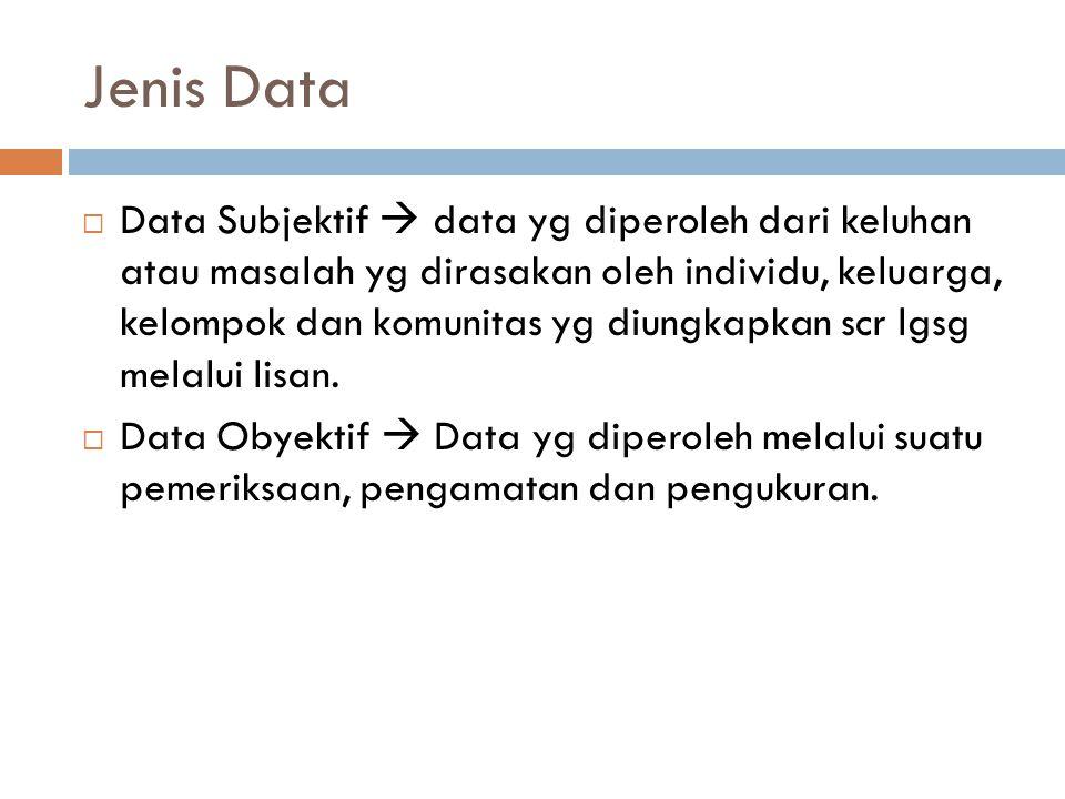 Jenis Data  Data Subjektif  data yg diperoleh dari keluhan atau masalah yg dirasakan oleh individu, keluarga, kelompok dan komunitas yg diungkapkan scr lgsg melalui lisan.