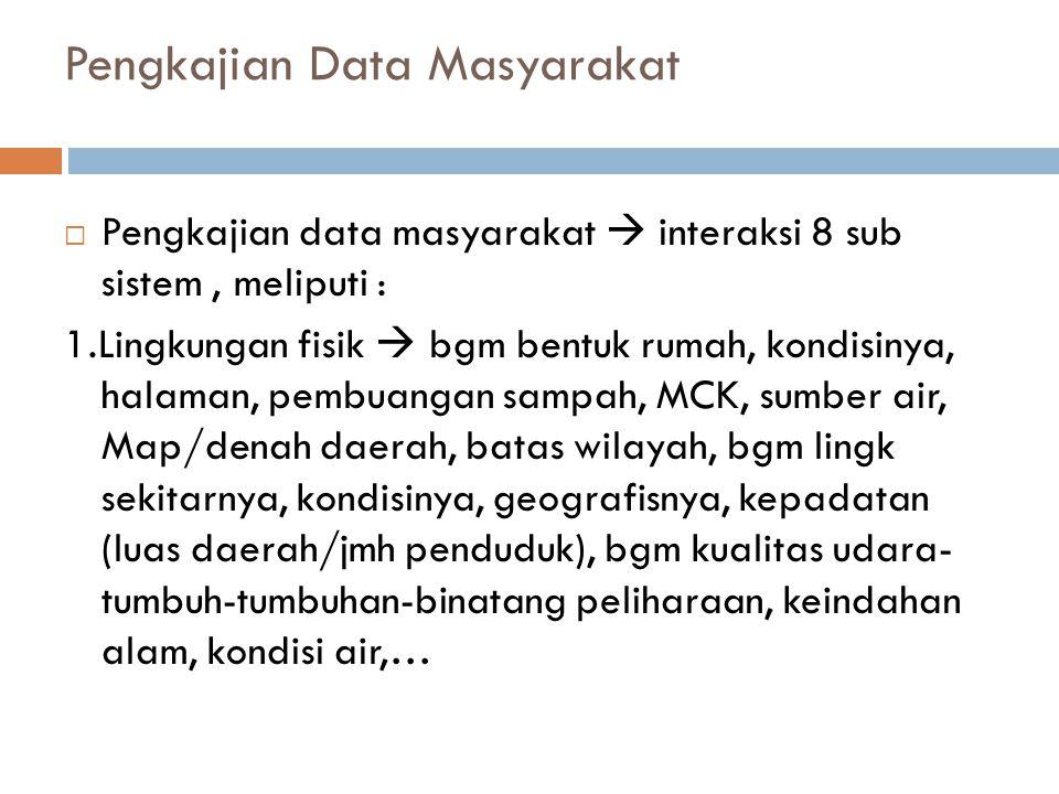 Pengkajian Data Masyarakat  Pengkajian data masyarakat  interaksi 8 sub sistem, meliputi : 1.Lingkungan fisik  bgm bentuk rumah, kondisinya, halaman, pembuangan sampah, MCK, sumber air, Map/denah daerah, batas wilayah, bgm lingk sekitarnya, kondisinya, geografisnya, kepadatan (luas daerah/jmh penduduk), bgm kualitas udara- tumbuh-tumbuhan-binatang peliharaan, keindahan alam, kondisi air,…