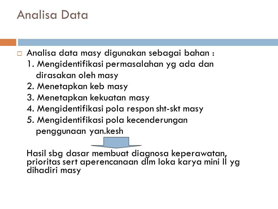 Analisa Data  Analisa data masy digunakan sebagai bahan : 1.